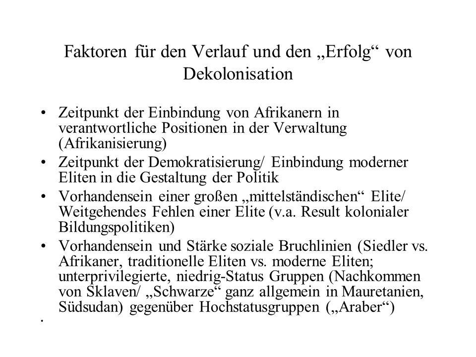 """Faktoren für den Verlauf und den """"Erfolg von Dekolonisation"""
