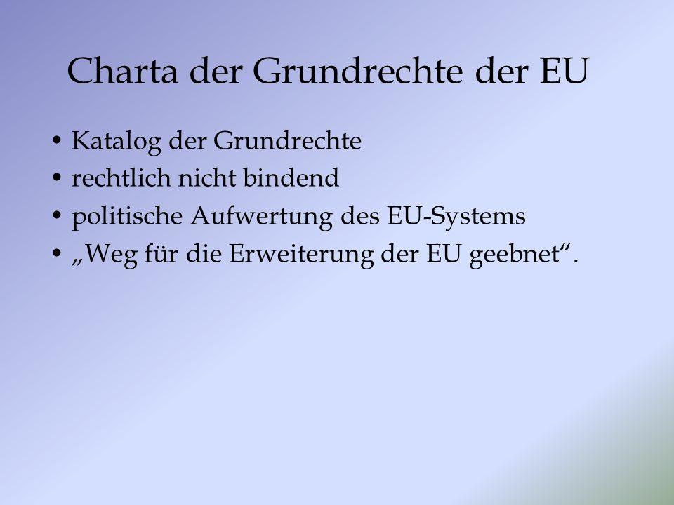 Charta der Grundrechte der EU
