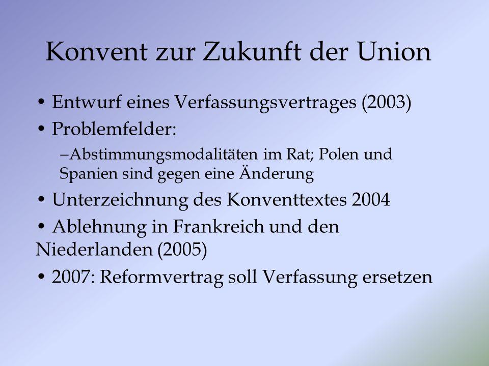 Konvent zur Zukunft der Union