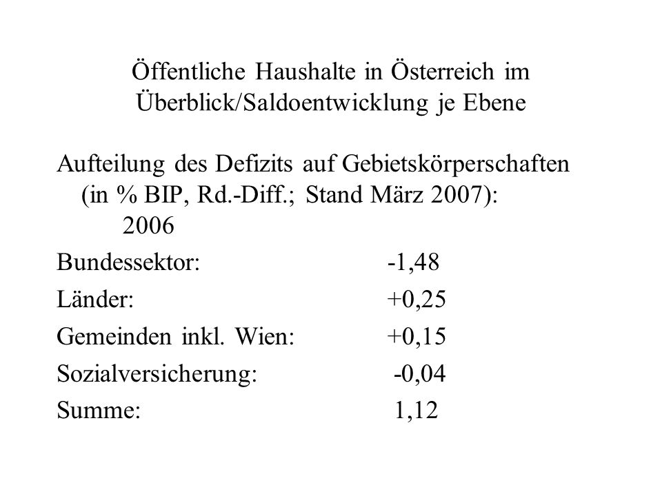 Öffentliche Haushalte in Österreich im Überblick/Saldoentwicklung je Ebene