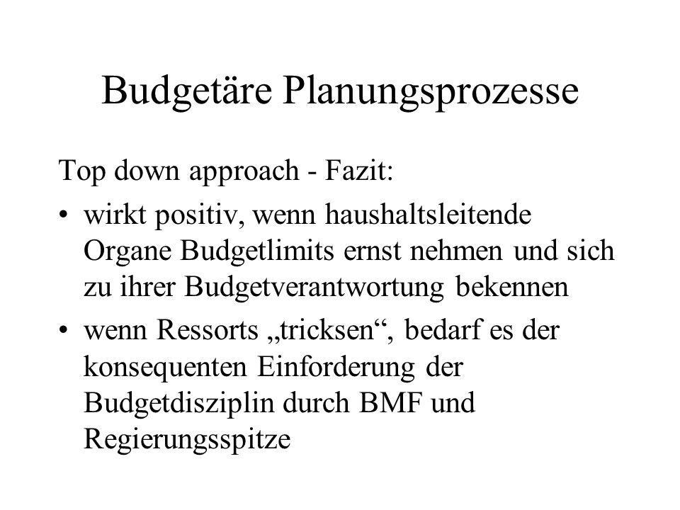 Budgetäre Planungsprozesse