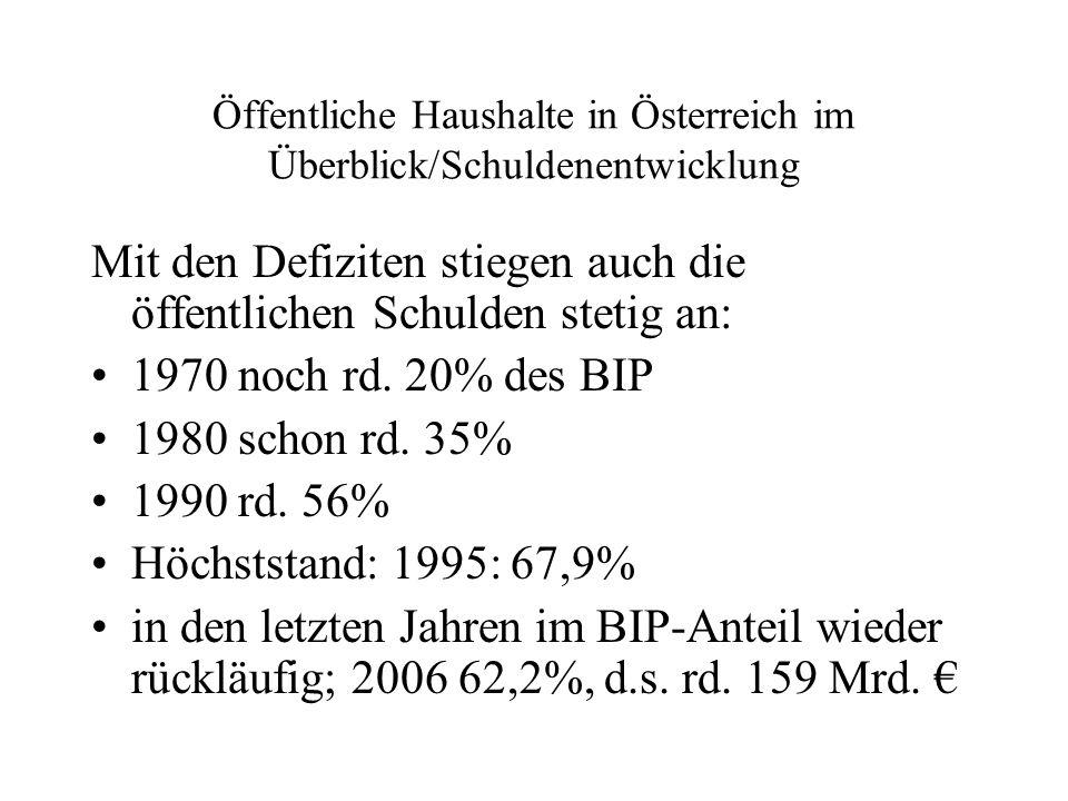 Öffentliche Haushalte in Österreich im Überblick/Schuldenentwicklung