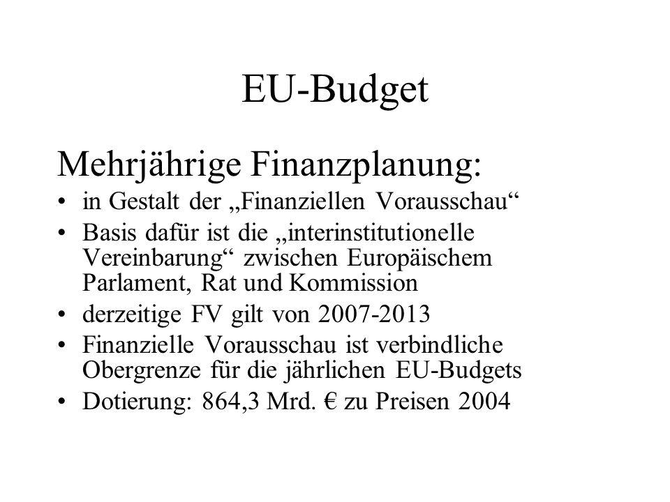 EU-Budget Mehrjährige Finanzplanung: