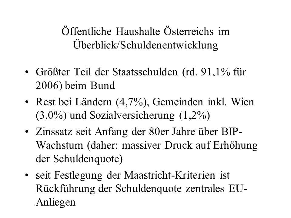 Öffentliche Haushalte Österreichs im Überblick/Schuldenentwicklung