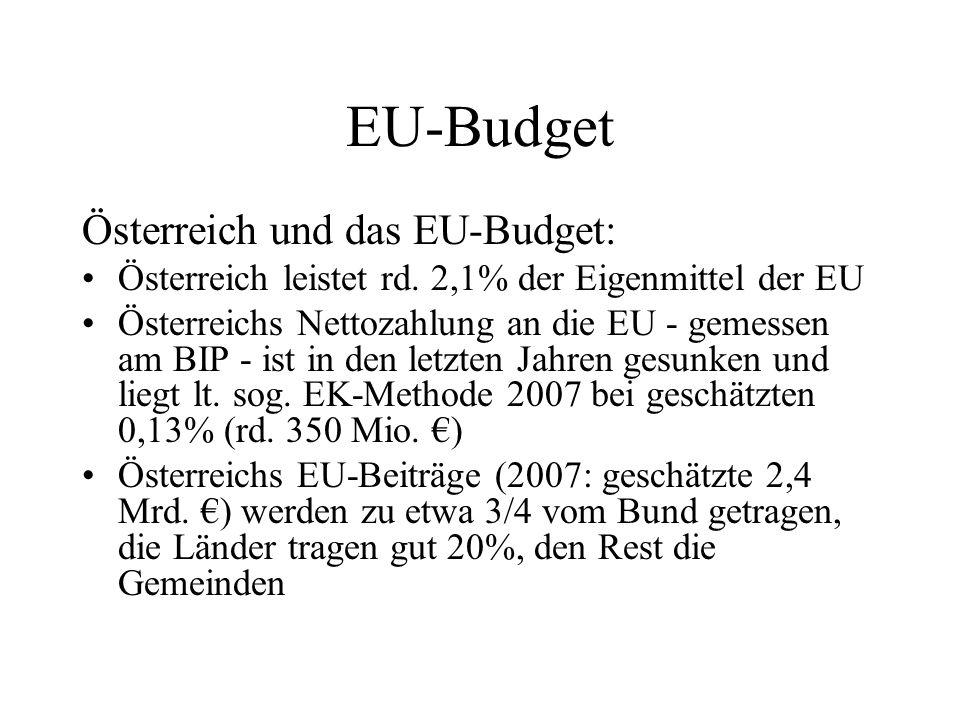 EU-Budget Österreich und das EU-Budget:
