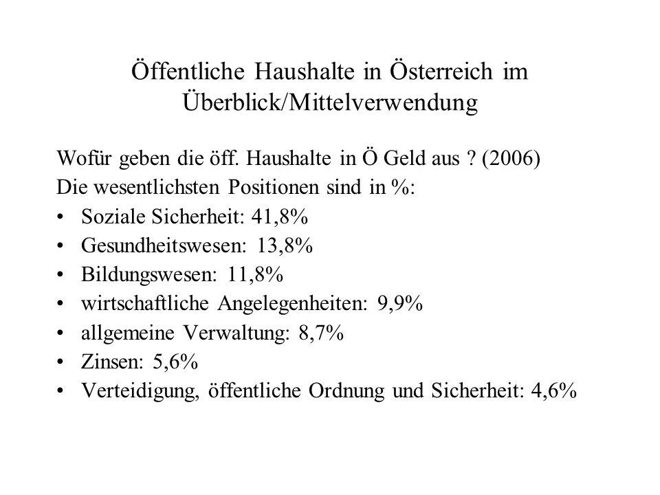 Öffentliche Haushalte in Österreich im Überblick/Mittelverwendung