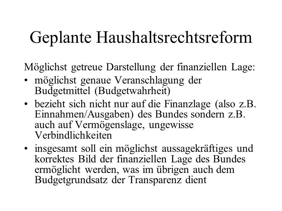 Geplante Haushaltsrechtsreform