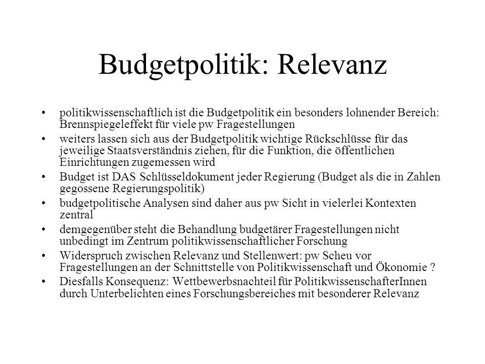 Budgetpolitik: Relevanz