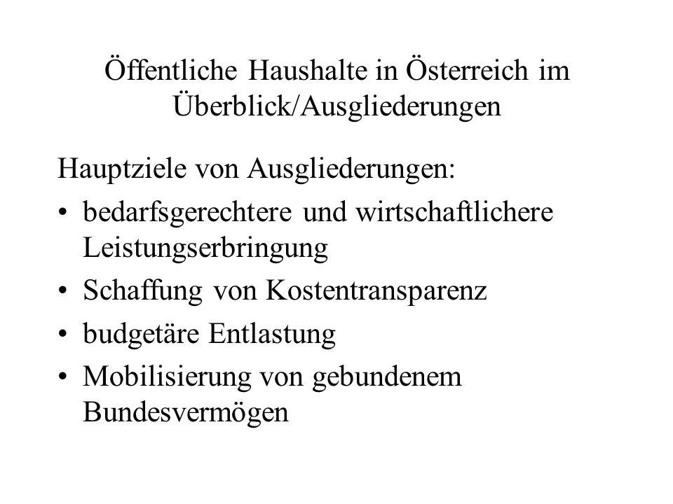 Öffentliche Haushalte in Österreich im Überblick/Ausgliederungen