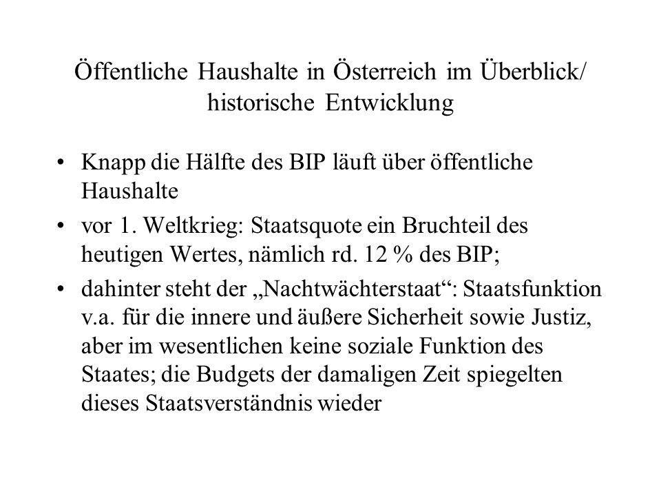 Öffentliche Haushalte in Österreich im Überblick/ historische Entwicklung