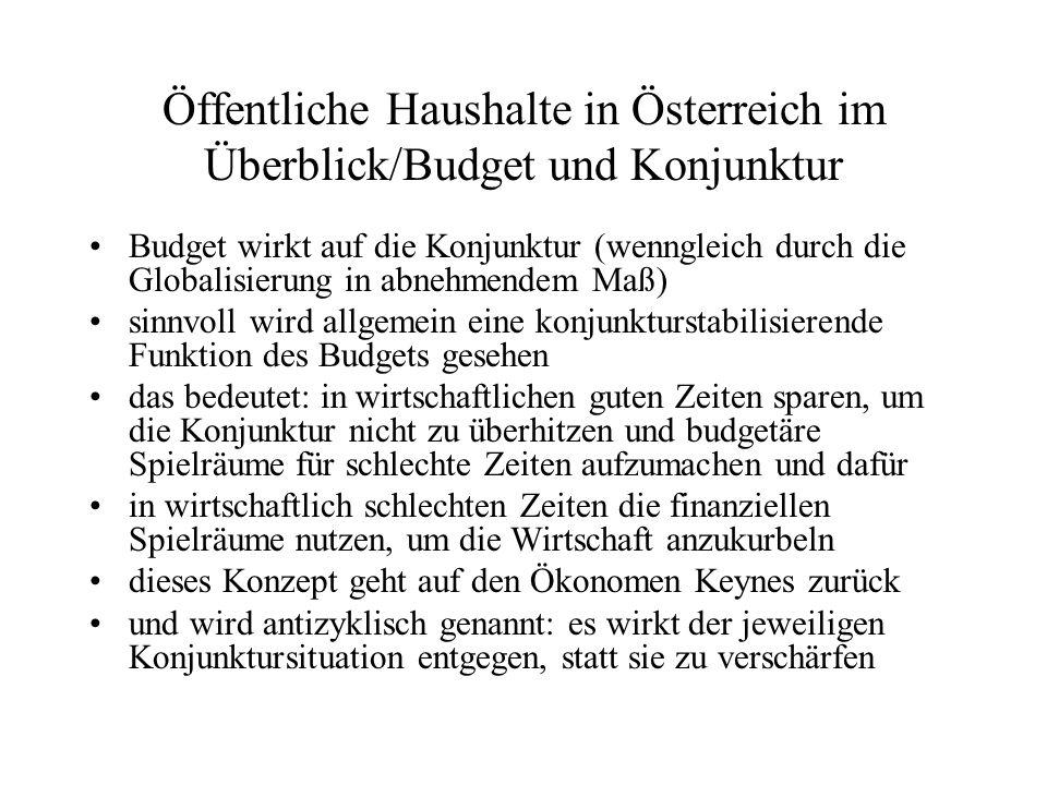 Öffentliche Haushalte in Österreich im Überblick/Budget und Konjunktur