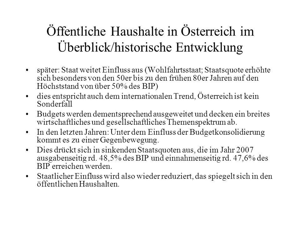 Öffentliche Haushalte in Österreich im Überblick/historische Entwicklung