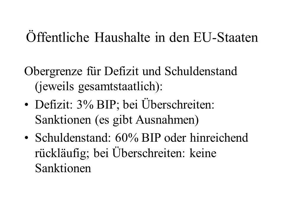 Öffentliche Haushalte in den EU-Staaten