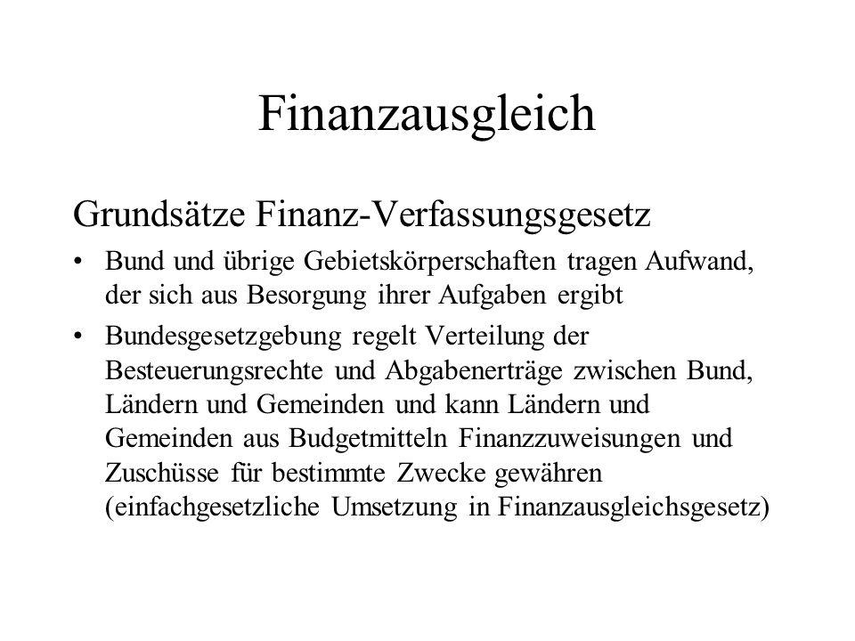 Finanzausgleich Grundsätze Finanz-Verfassungsgesetz