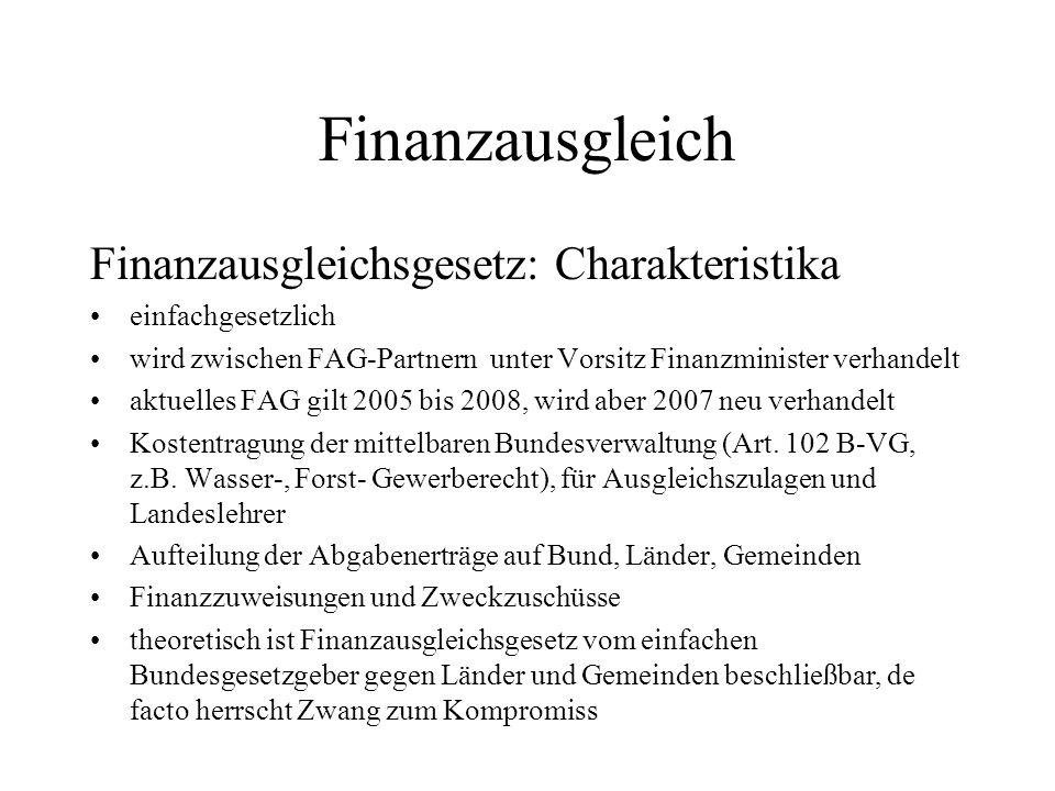 Finanzausgleich Finanzausgleichsgesetz: Charakteristika