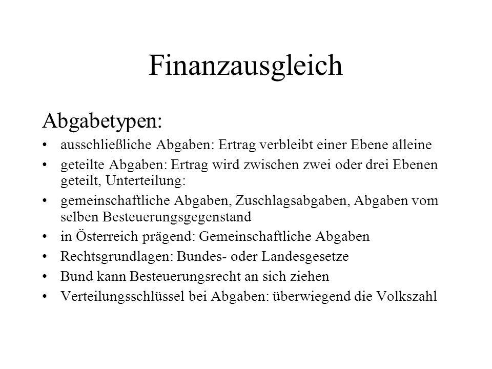 Finanzausgleich Abgabetypen: