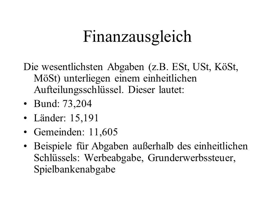 Finanzausgleich Die wesentlichsten Abgaben (z.B. ESt, USt, KöSt, MöSt) unterliegen einem einheitlichen Aufteilungsschlüssel. Dieser lautet:
