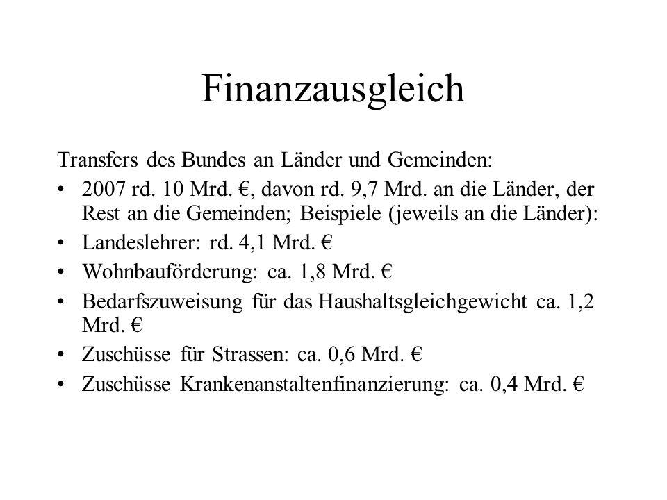 Finanzausgleich Transfers des Bundes an Länder und Gemeinden: