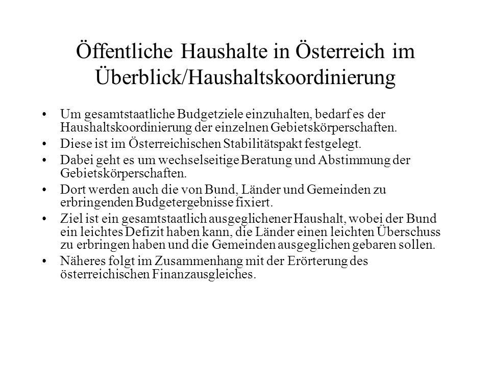 Öffentliche Haushalte in Österreich im Überblick/Haushaltskoordinierung