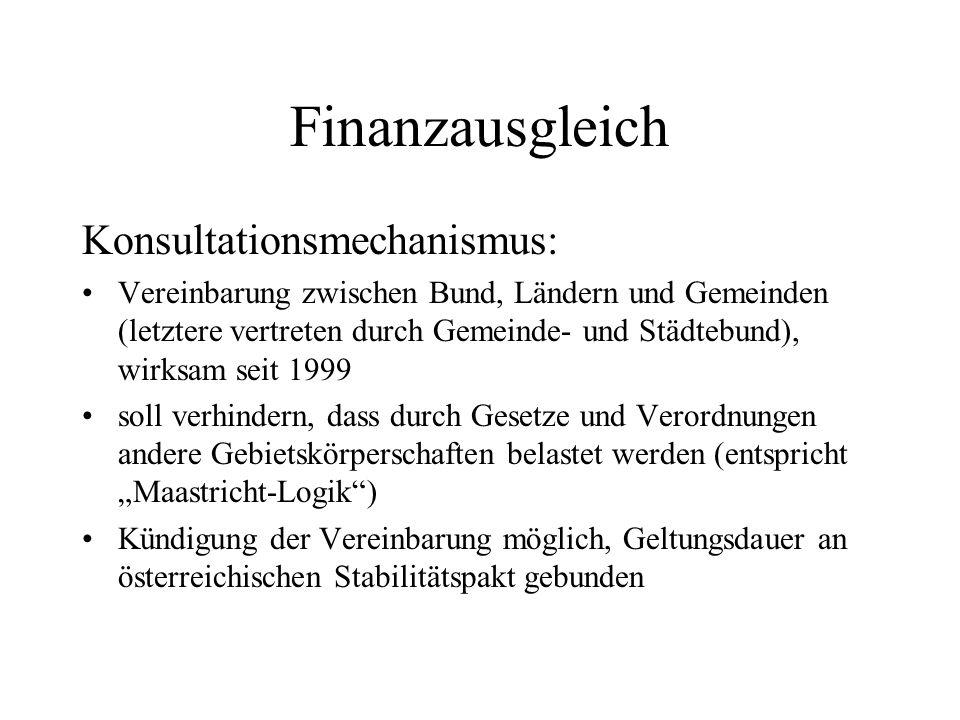 Finanzausgleich Konsultationsmechanismus: