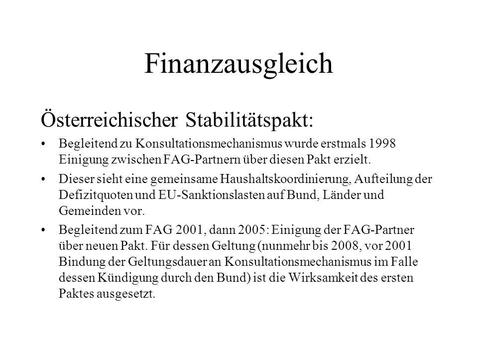 Finanzausgleich Österreichischer Stabilitätspakt: