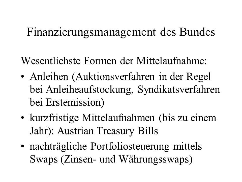 Finanzierungsmanagement des Bundes