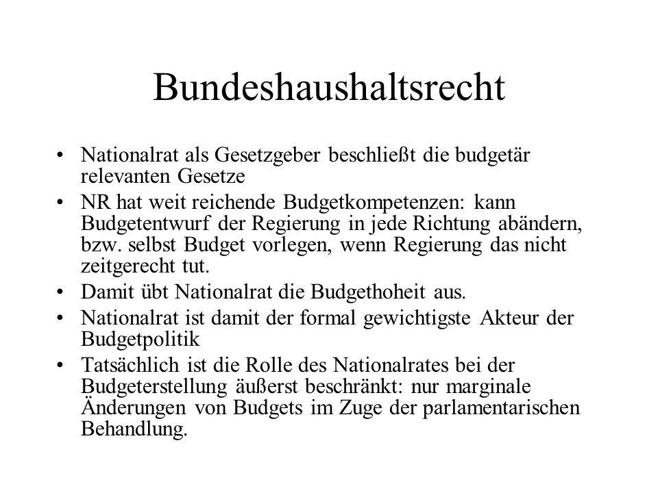 Bundeshaushaltsrecht