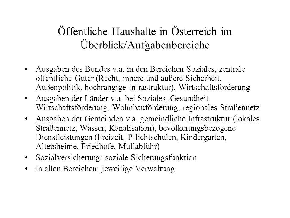 Öffentliche Haushalte in Österreich im Überblick/Aufgabenbereiche
