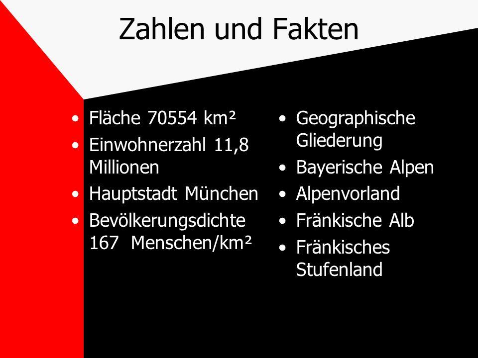 Zahlen und Fakten Fläche 70554 km² Einwohnerzahl 11,8 Millionen