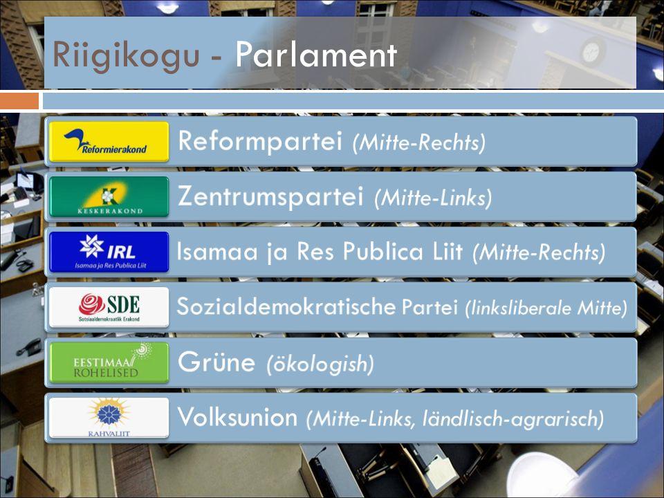 Riigikogu - Parlament Reformpartei (Mitte-Rechts)