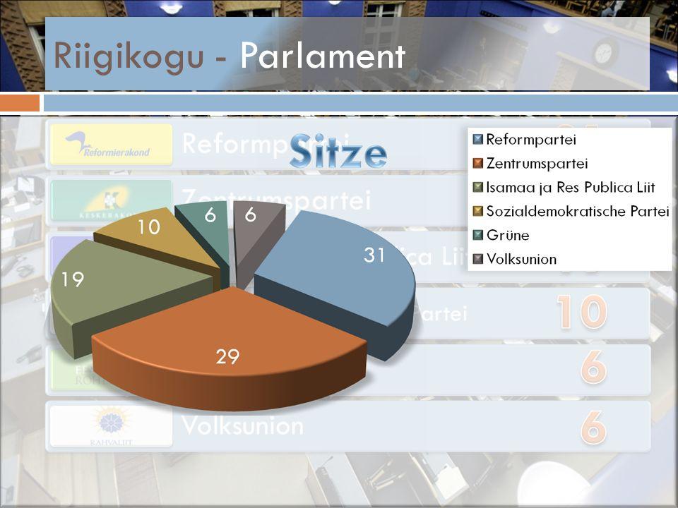 31 29 19 10 6 6 Riigikogu - Parlament Reformpartei Zentrumspartei
