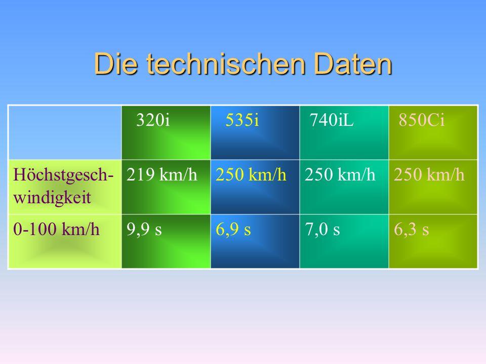 Die technischen Daten 320i 535i 740iL 850Ci Höchstgesch-windigkeit
