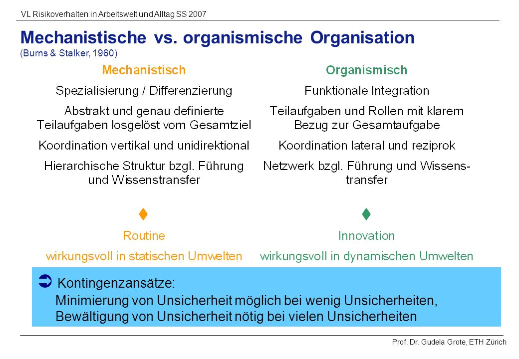 Mechanistische vs. organismische Organisation (Burns & Stalker, 1960)