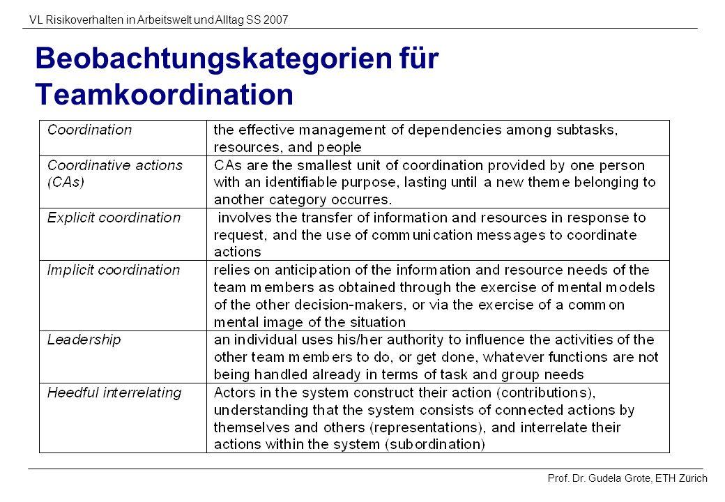 Beobachtungskategorien für Teamkoordination