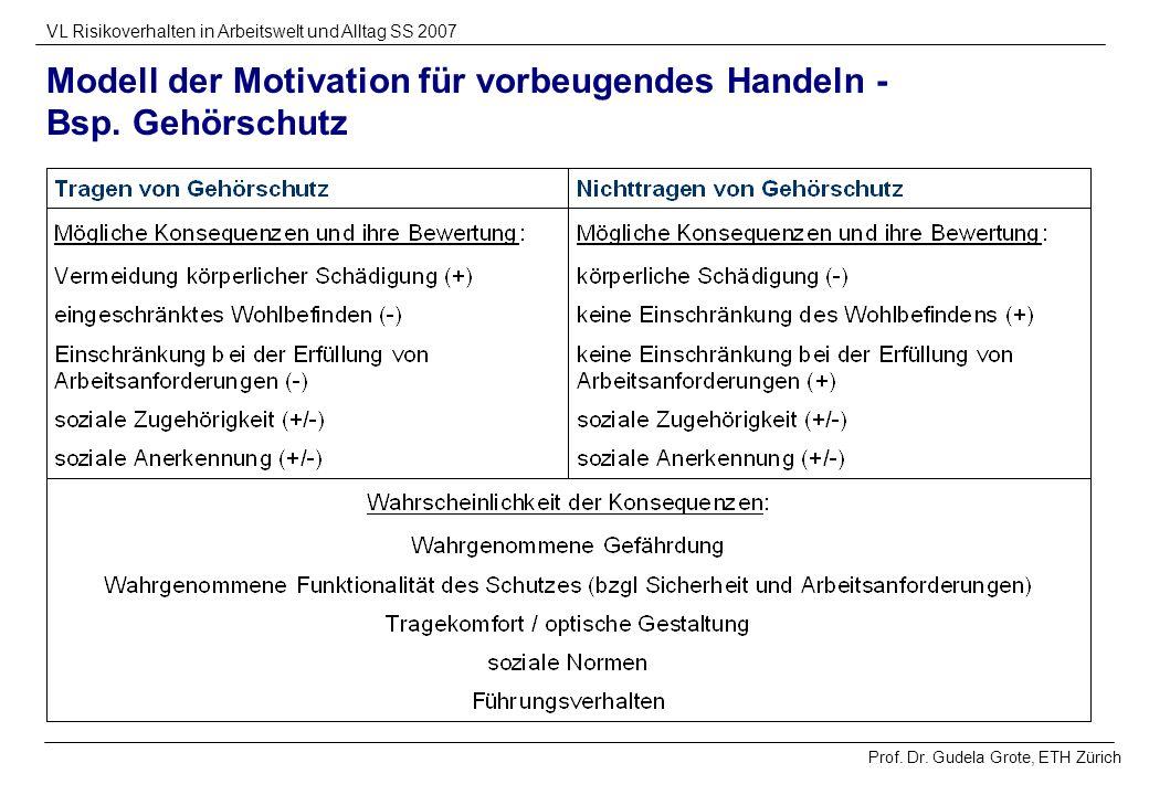 Modell der Motivation für vorbeugendes Handeln - Bsp. Gehörschutz