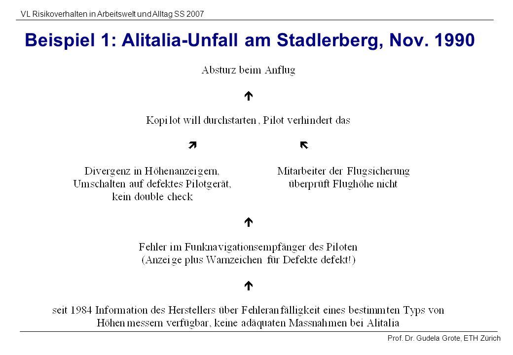 Beispiel 1: Alitalia-Unfall am Stadlerberg, Nov. 1990