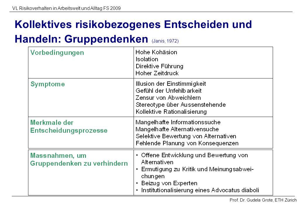 Kollektives risikobezogenes Entscheiden und Handeln: Gruppendenken (Janis, 1972)