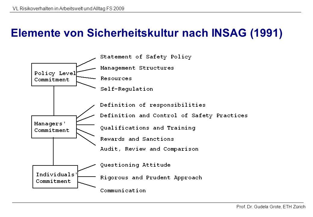 Elemente von Sicherheitskultur nach INSAG (1991)