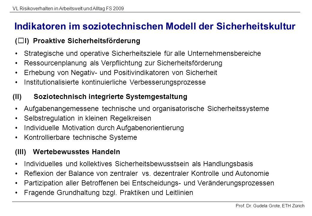 Indikatoren im soziotechnischen Modell der Sicherheitskultur