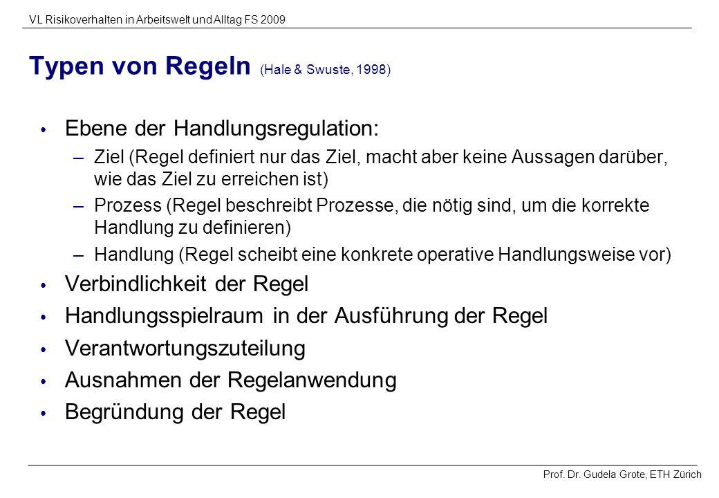 Typen von Regeln (Hale & Swuste, 1998)