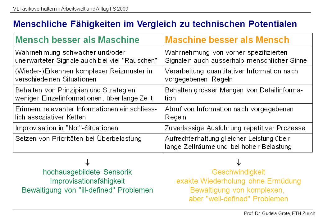 Menschliche Fähigkeiten im Vergleich zu technischen Potentialen