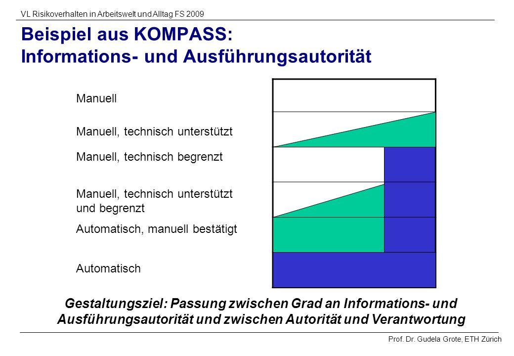 Beispiel aus KOMPASS: Informations- und Ausführungsautorität