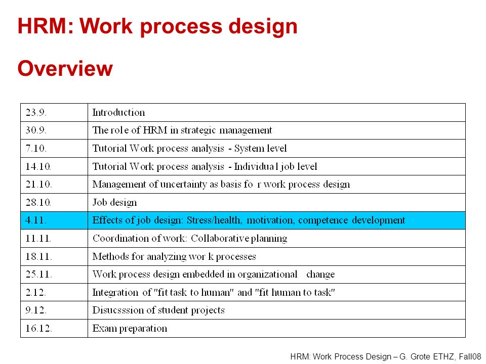 HRM: Work process design Overview