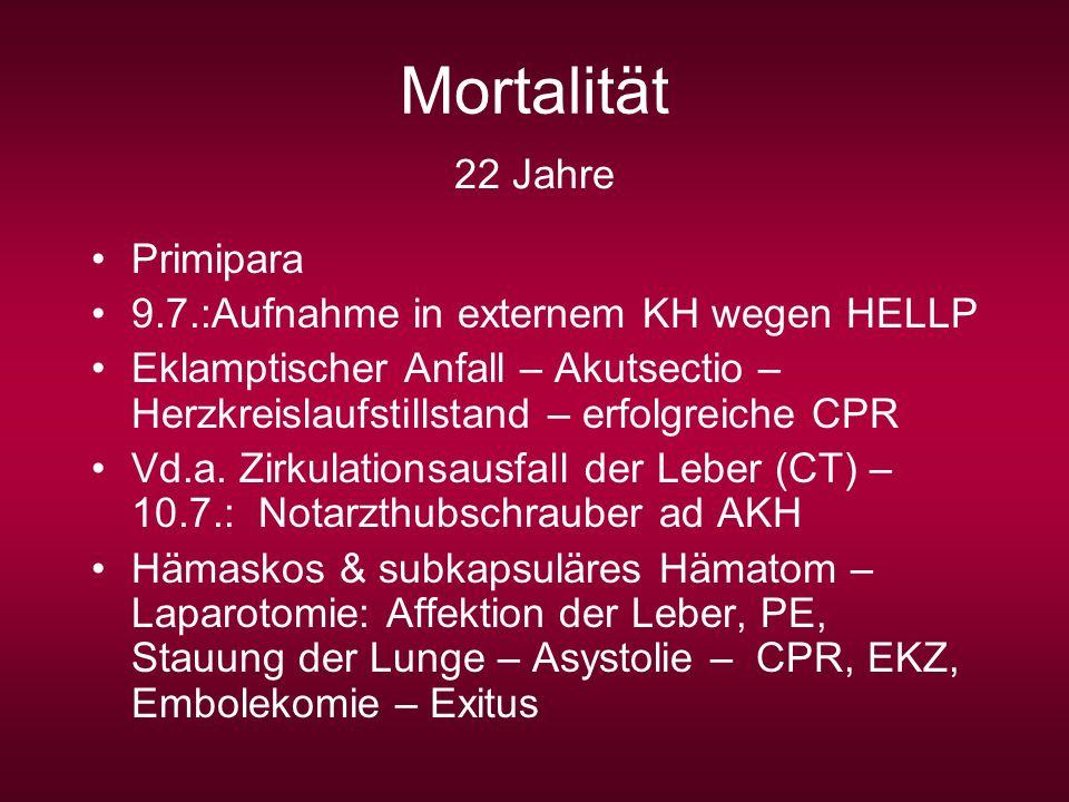 Mortalität 22 Jahre Primipara 9.7.:Aufnahme in externem KH wegen HELLP