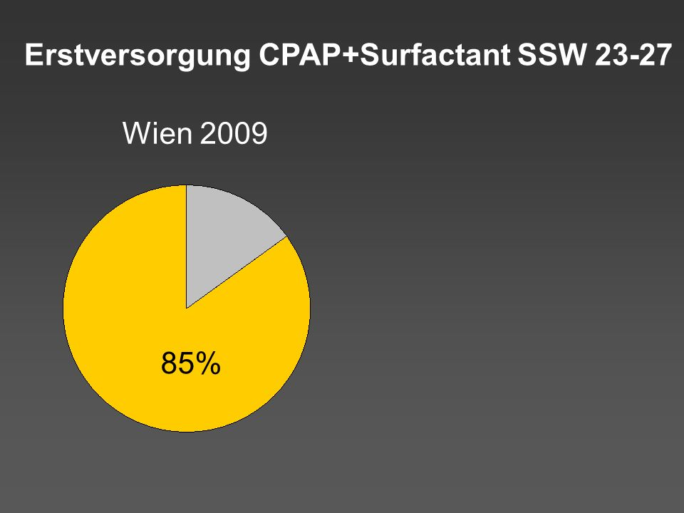 Erstversorgung CPAP+Surfactant SSW 23-27