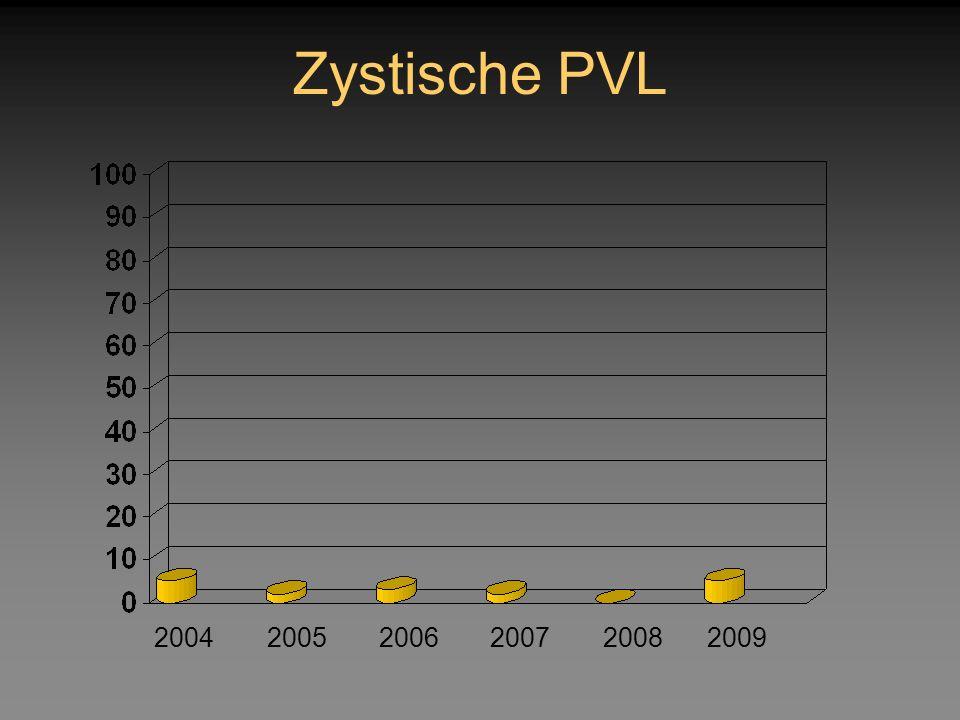 Zystische PVL 2004 2005 2006 2007 2008 2009 33