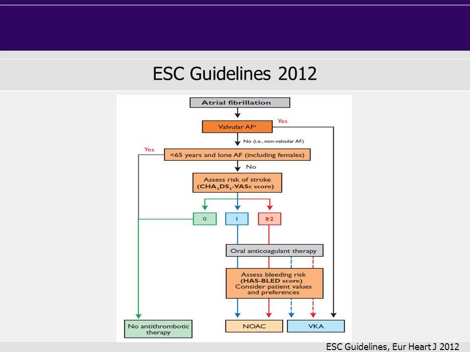 ESC Guidelines 2012 ESC Guidelines, Eur Heart J 2012