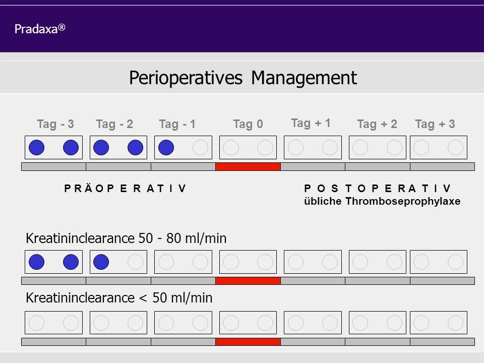 Perioperatives Management
