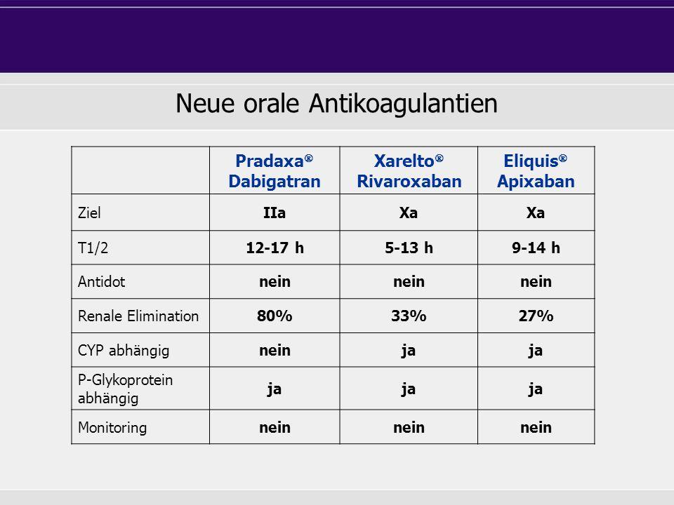 Neue orale Antikoagulantien
