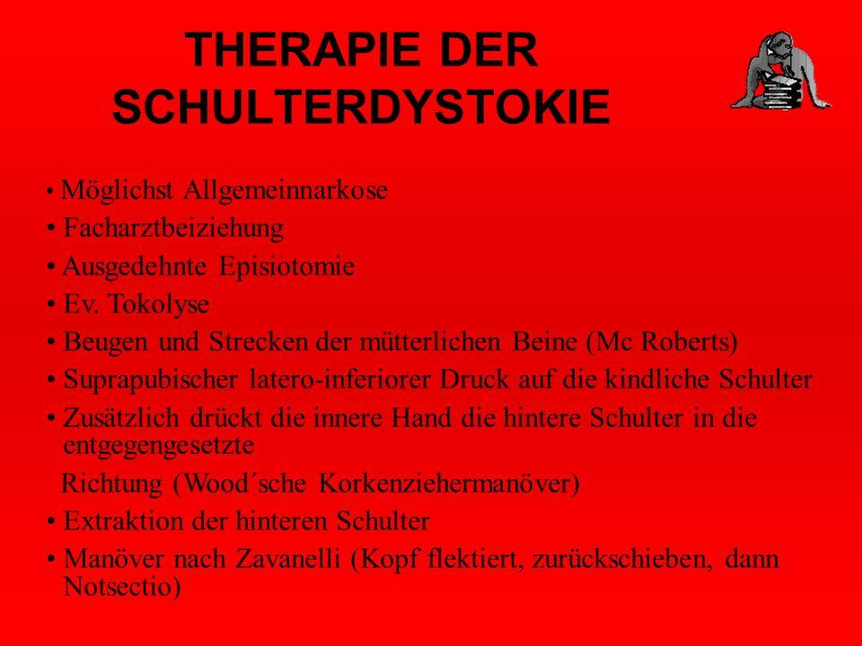 THERAPIE DER SCHULTERDYSTOKIE